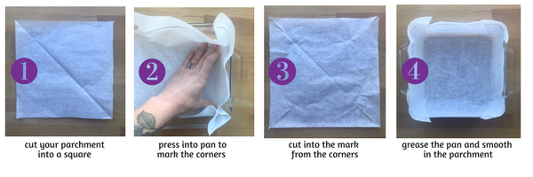 how to line a pan with parchment